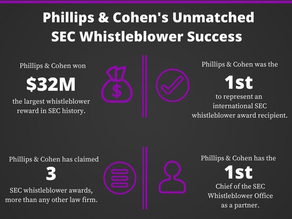 sec whistleblower awards for Phillips & Cohen